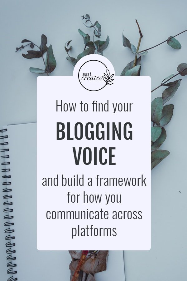 Discover your brand's voice and ace your external communications
